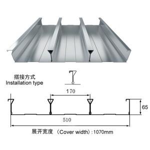 Factory source Manual Hand Shearing Machine - Galvanized Steel Decking Sheet – Haixing Industrial